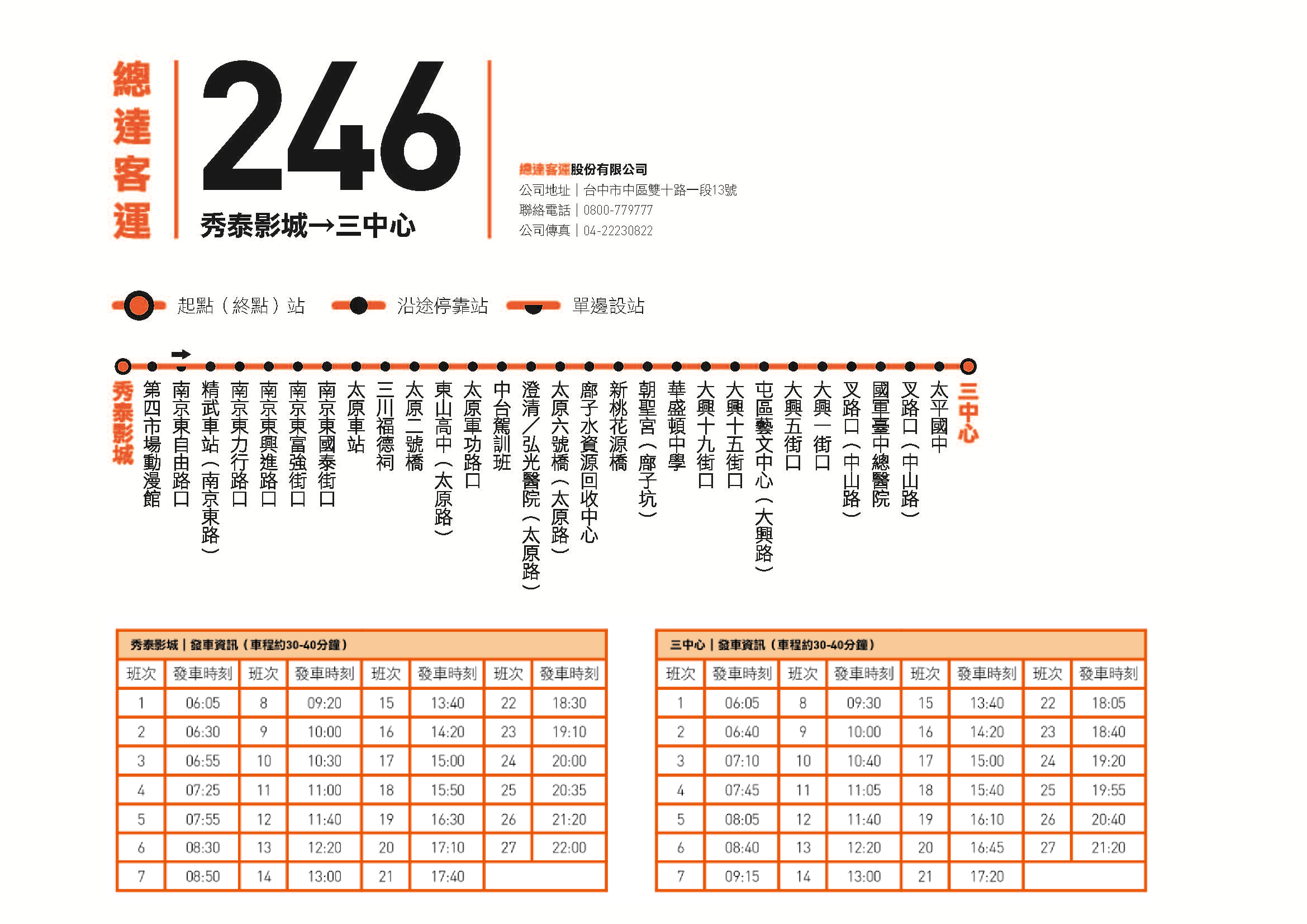 台中市246路 路線圖