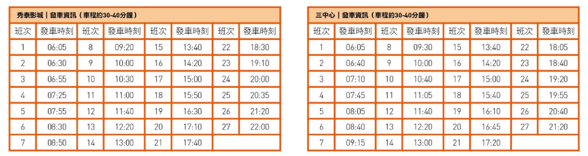 台中市公車246路 時刻表