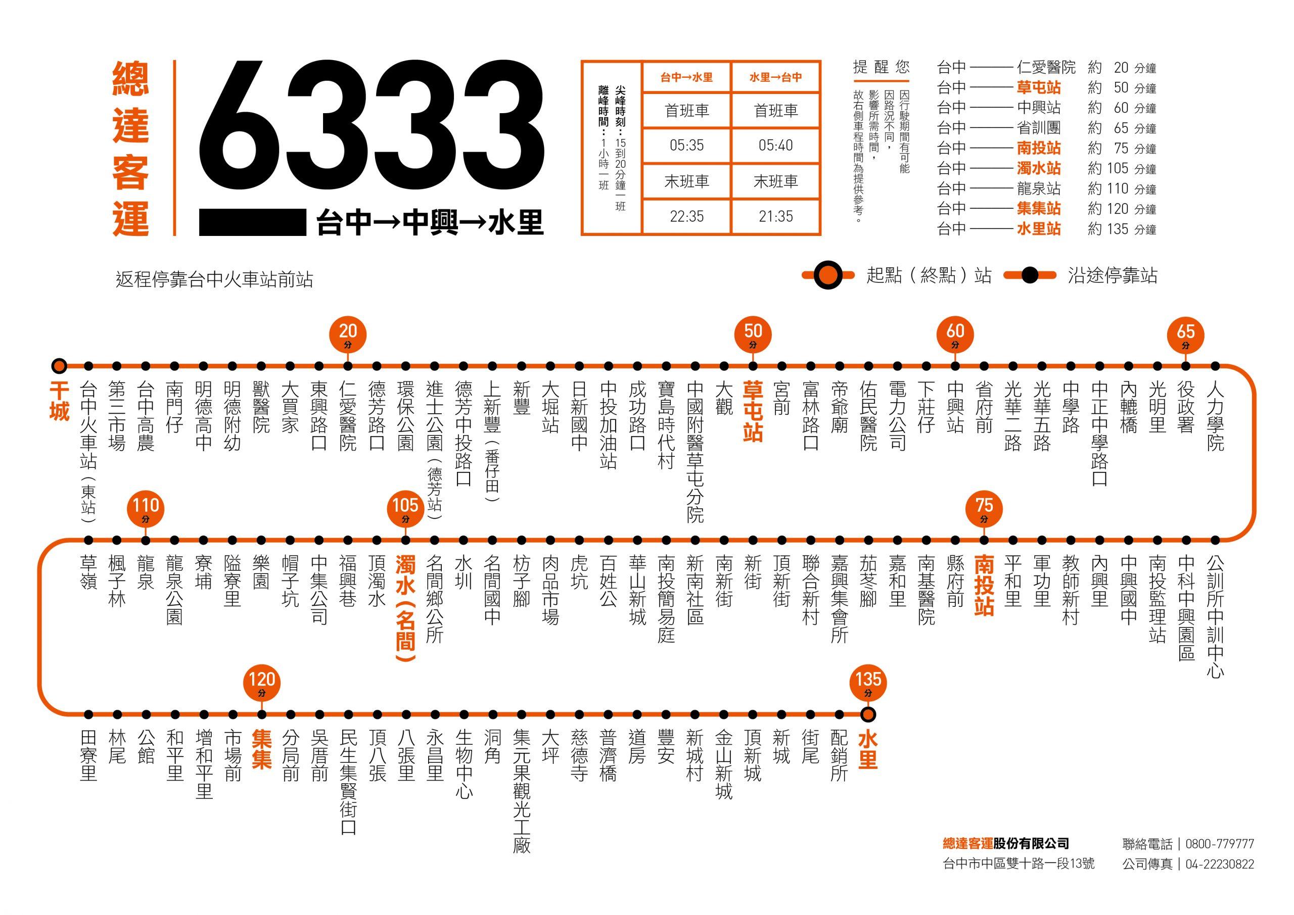 6333路線圖